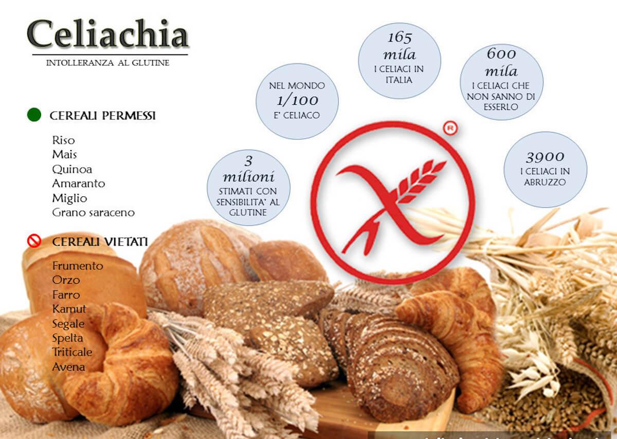 celiachia-glutine-alimenti-cereali